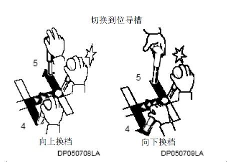 低速档范围4-6.jpg