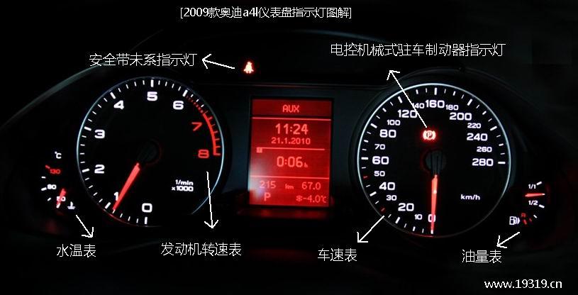 2009款奥迪a4l仪表盘指示灯图解