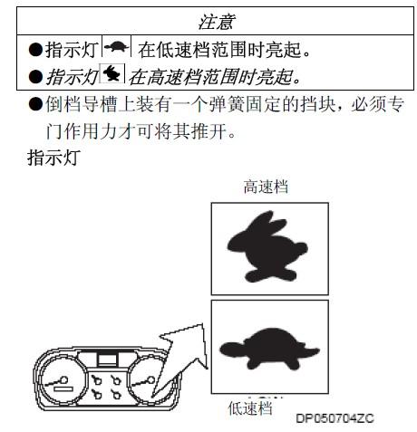 低速档范围4-5.jpg