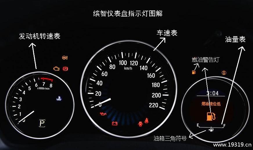 缤智仪表图片 缤智仪表盘指示灯图解  【缤智车速表】:车速表用于查看你的行驶速度的应用,公里/小时为单位 。 【缤智油量表】燃油表在发动机上可以显示油量的指示表,它用来显示和监控燃油箱燃油的储备量及燃油的消耗量。F表示满,F-full 满的。E表示 低,E-empty空的。这样就好记.