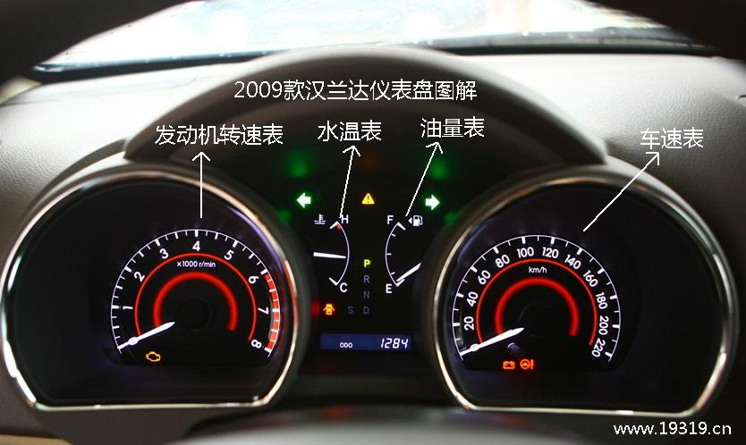 2009款汉兰达仪表盘图解-丰田汉兰达仪表指示灯-汽车