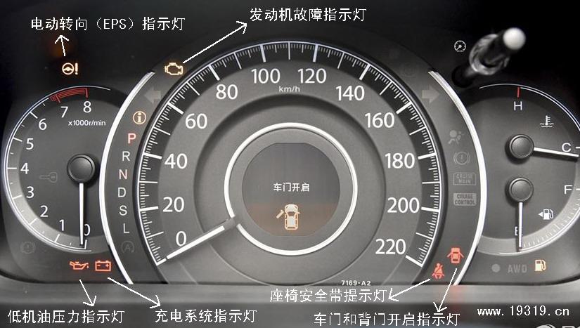 2015crv仪表盘指示灯图解-2015款本田crv说明书-汽车