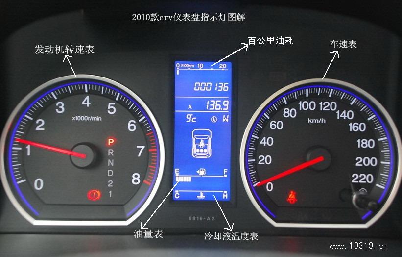 2010款crv仪表盘指示灯图解