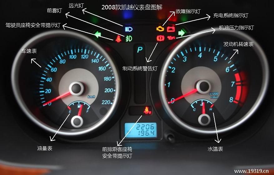 2008款凯越仪表盘图解-别克凯越仪表盘说明书-汽车