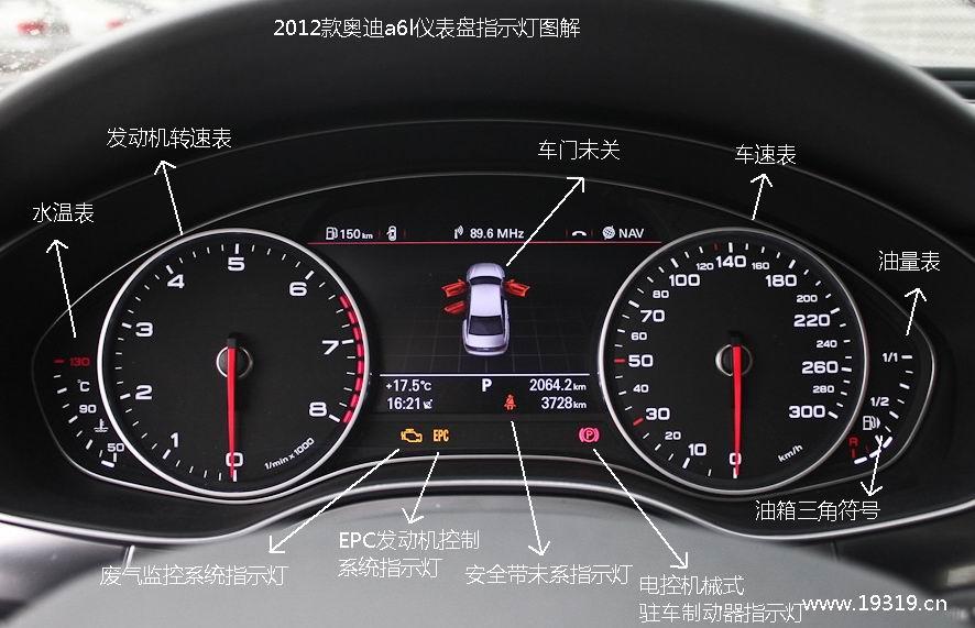 2012款奥迪a6l仪表盘指示灯图解