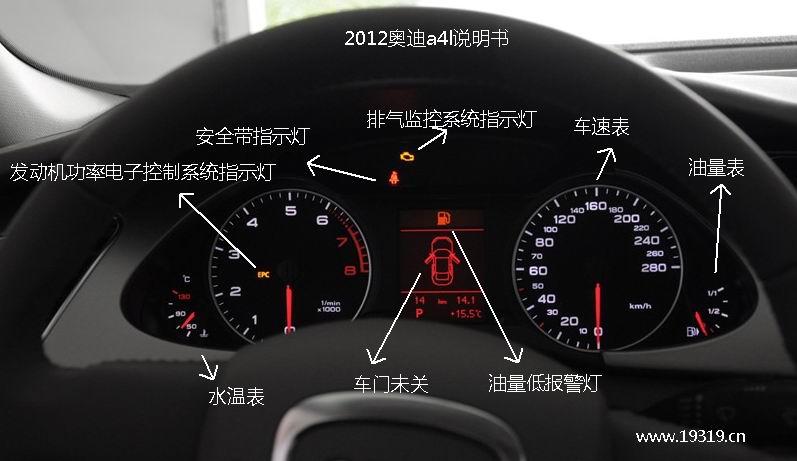 2012奥迪a4l说明书-13款奥迪a4l仪表盘-汽车仪表网