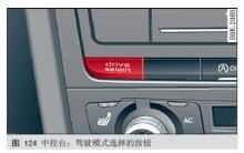 奥迪A4 Audi drive select 奥迪驾驶模式选择系统