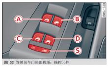 奥迪q5电动车窗升降器图解