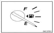 天籁燃油表图解