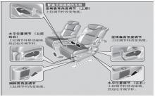 奥德赛第二排座椅调节方法