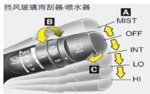 现代ix35雨刷器的使用方法