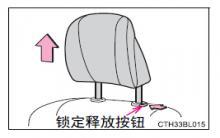 丰田皇冠拆卸头枕