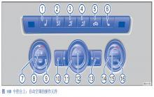 途观自动空调手动模式