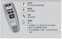 冠道换档按钮位置