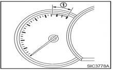天籁转速表图解