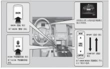 冠道多路况驾驶适应系统