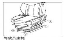 解放j6驾驶员座椅使用说明