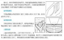 中华v3发动机舱打开