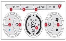 雪铁龙C3xr电动空调控制面板