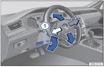 凌渡调整方向盘位置图解