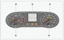 陆风X7组合仪表视图