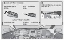 冠道LaneWatch盲点显示系统