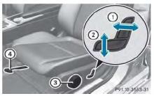 奔驰C级座椅手动和电动调节