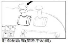 解放j6驻车制动阀(简称手动阀)