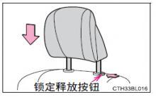 丰田皇冠安装头枕