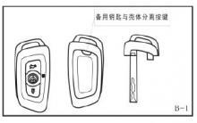 中华v3智能钥匙图解