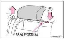 皇冠后排座椅头枕调整