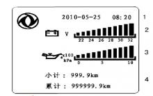 东风天龙液晶屏显示