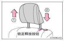 皇冠前排座椅头枕调整