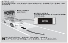 冠道LKAS车道保持辅助系统