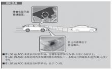 冠道带LSF的ACC主动巡航控制系统