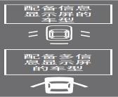 雅阁行李厢盖指示灯