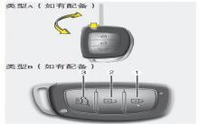 现代ix35遥控系统图解