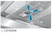 奔驰C级滑动天窗使用说明