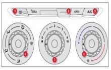 雪铁龙C3xr手动空调控制面板