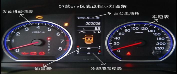 07款crv仪表盘指示灯图解