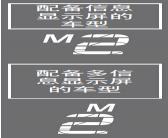 雅阁M(顺序换档模式)指示灯档位指示灯