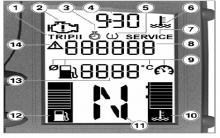 宝马摩托车F800R仪表符号的含义