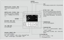 冠道后排中央控制系统