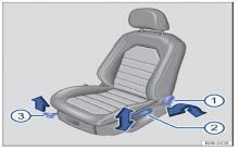凌渡前排座椅机械调整机构