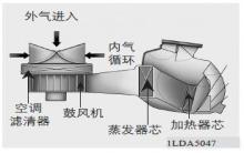 现代ix35空调空气滤清器
