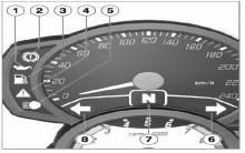 宝马F800R警告灯和指示灯
